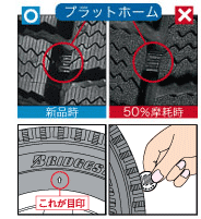 出典:http://tire.bridgestone.co.jp/